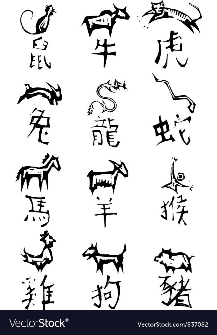 Origin of the zodiacs