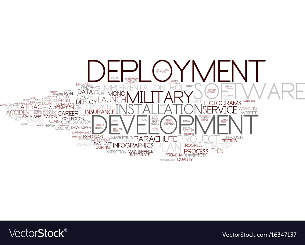 Deployment word cloud concept vector image