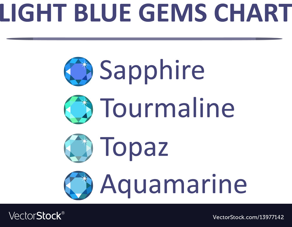 Gems Blue Color Chart Royalty Free Vector Image