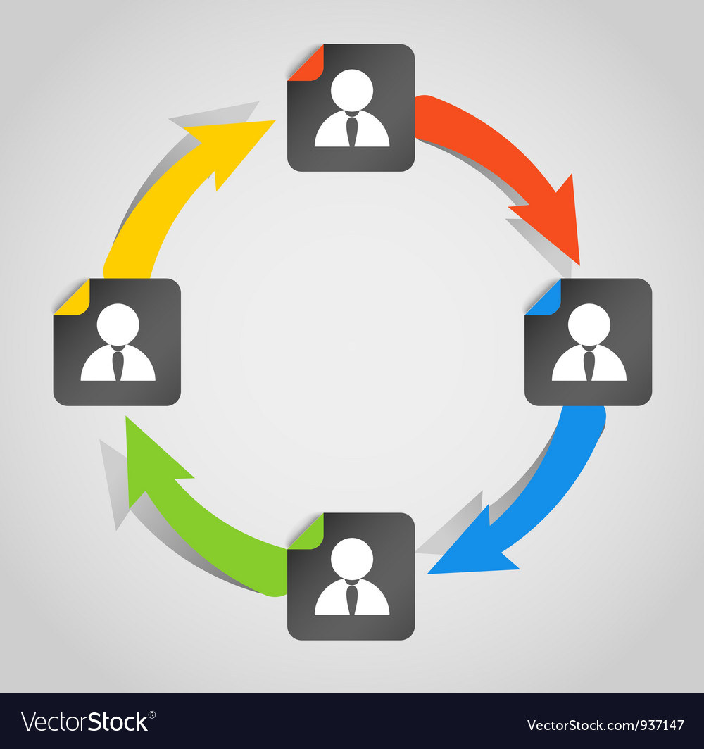 Users network cycle vector image