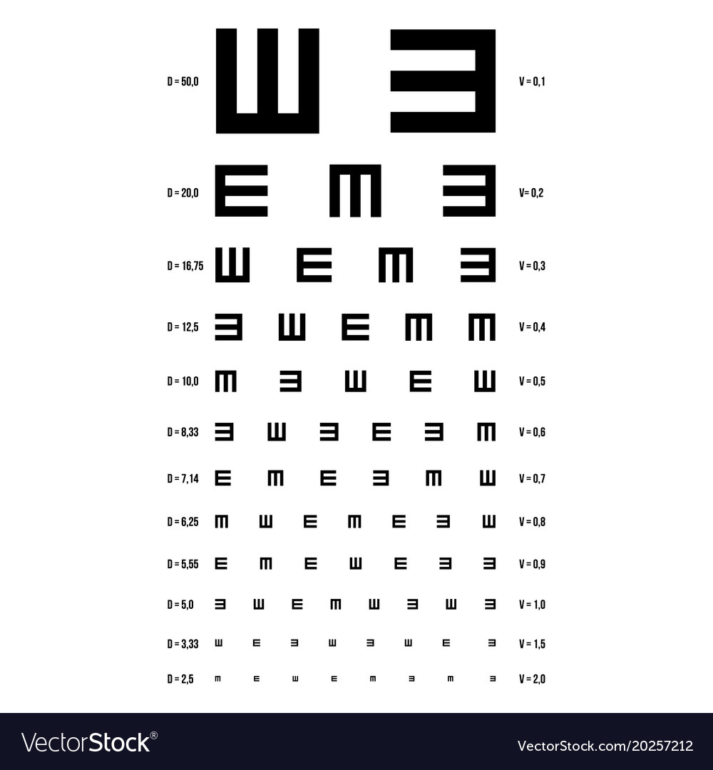 Eye Test Chart E Vision Exam Vector Image