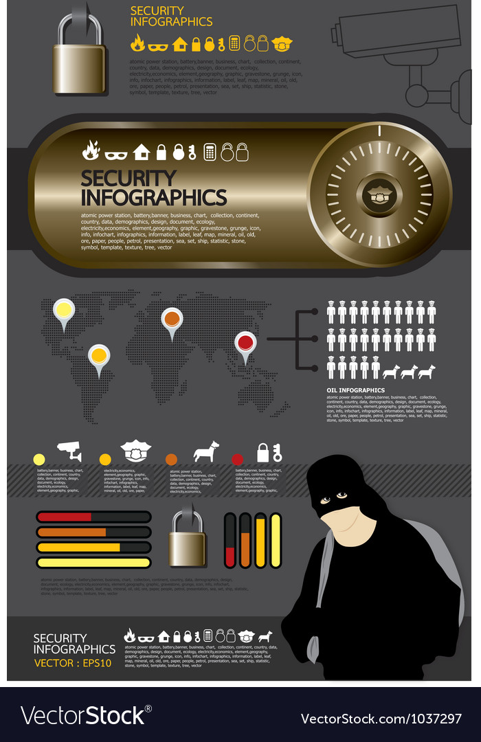 Security infographic