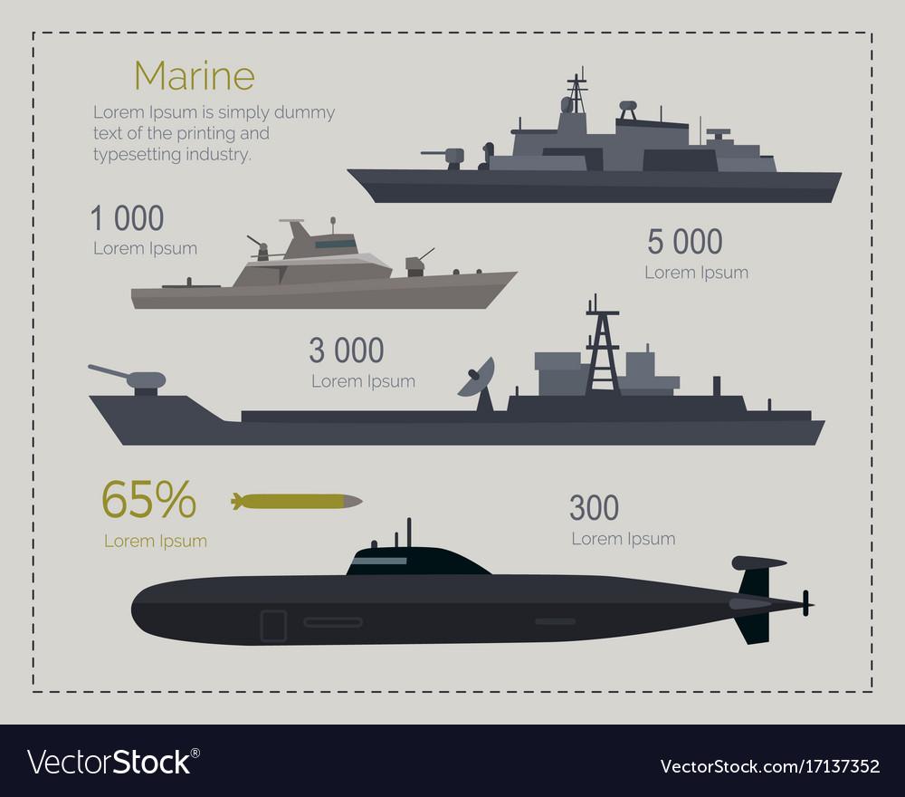 Military navy flat infigraphics