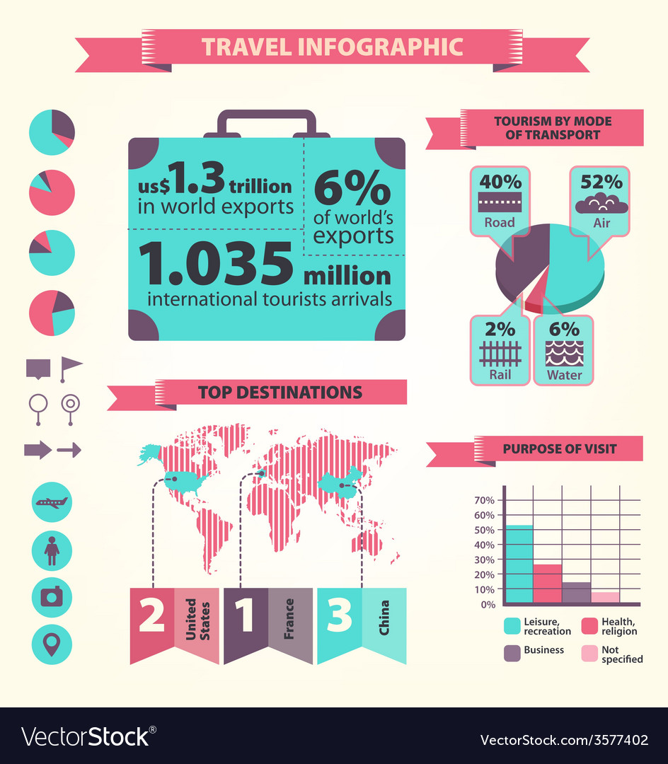 Travelling infographics flat modern style
