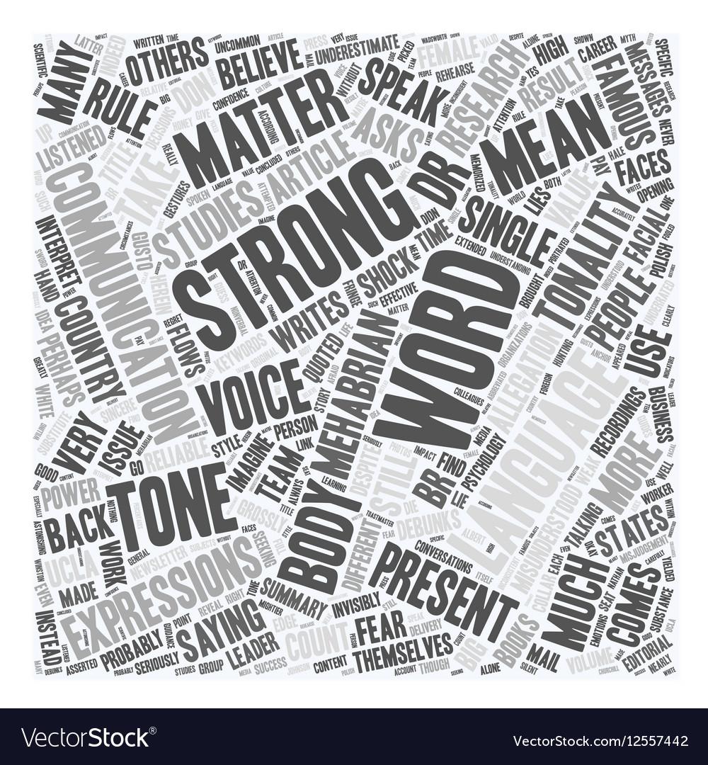 Words matter text background wordcloud concept
