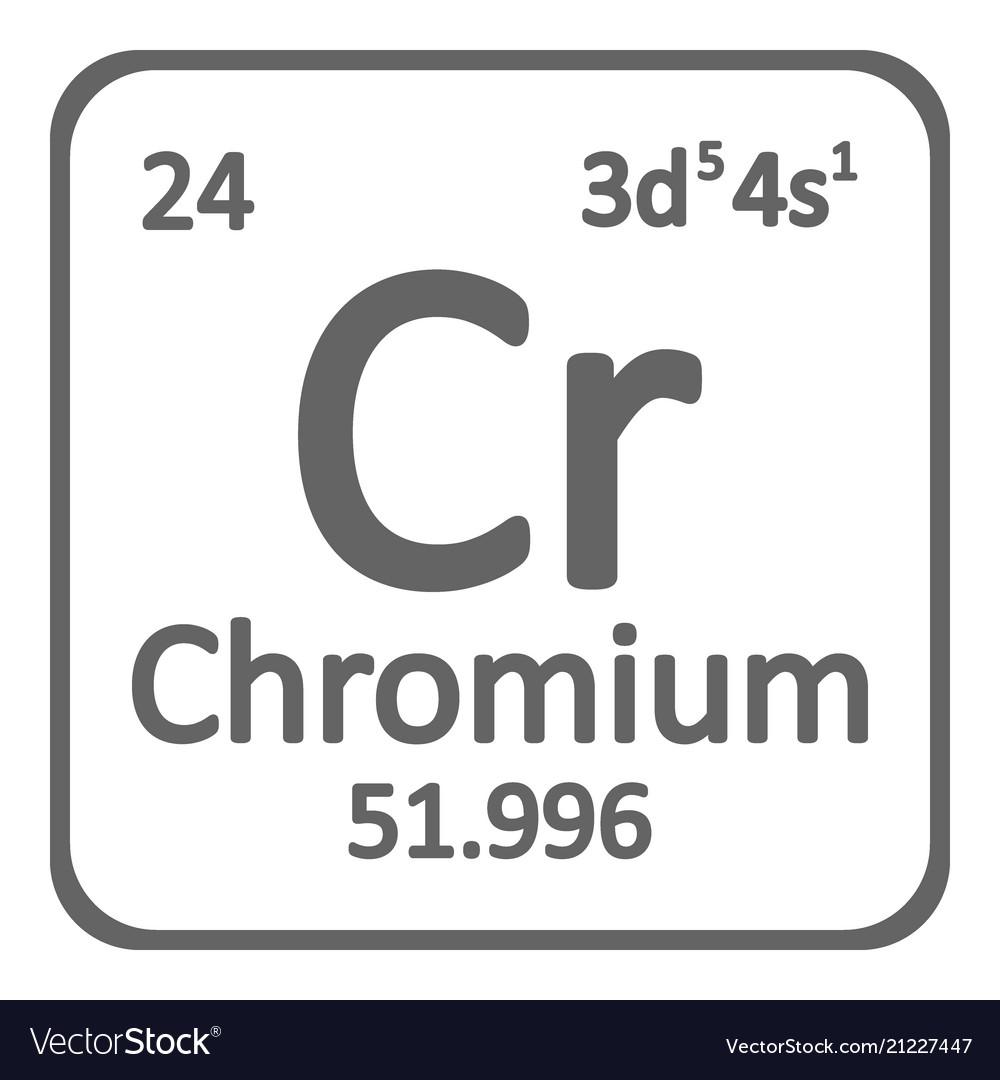 Periodic Table Element Chromium Icon Royalty Free Vector
