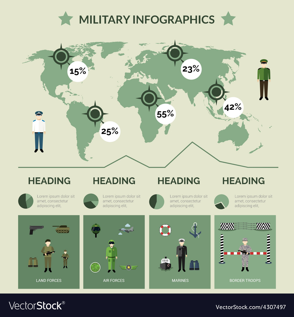 Military infographics set vector