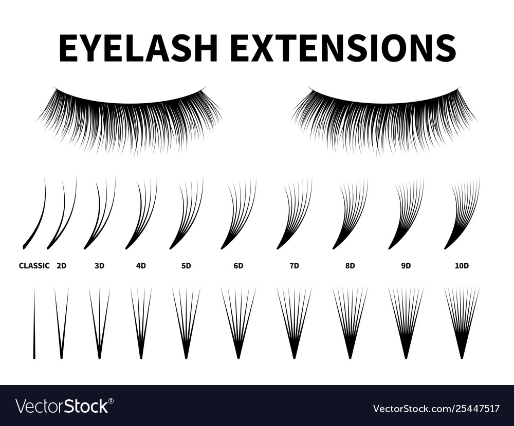 Eyelash extensions curling extension volume