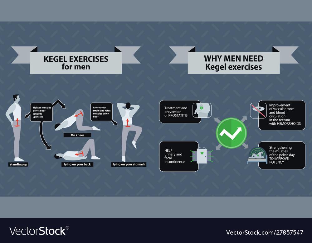 Pelvic floor exercises for men kegel