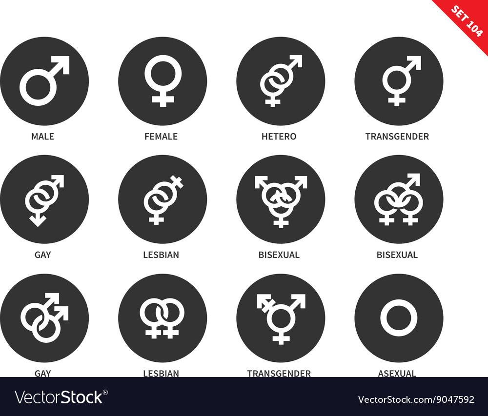 Sexual orientation symbols and meanings