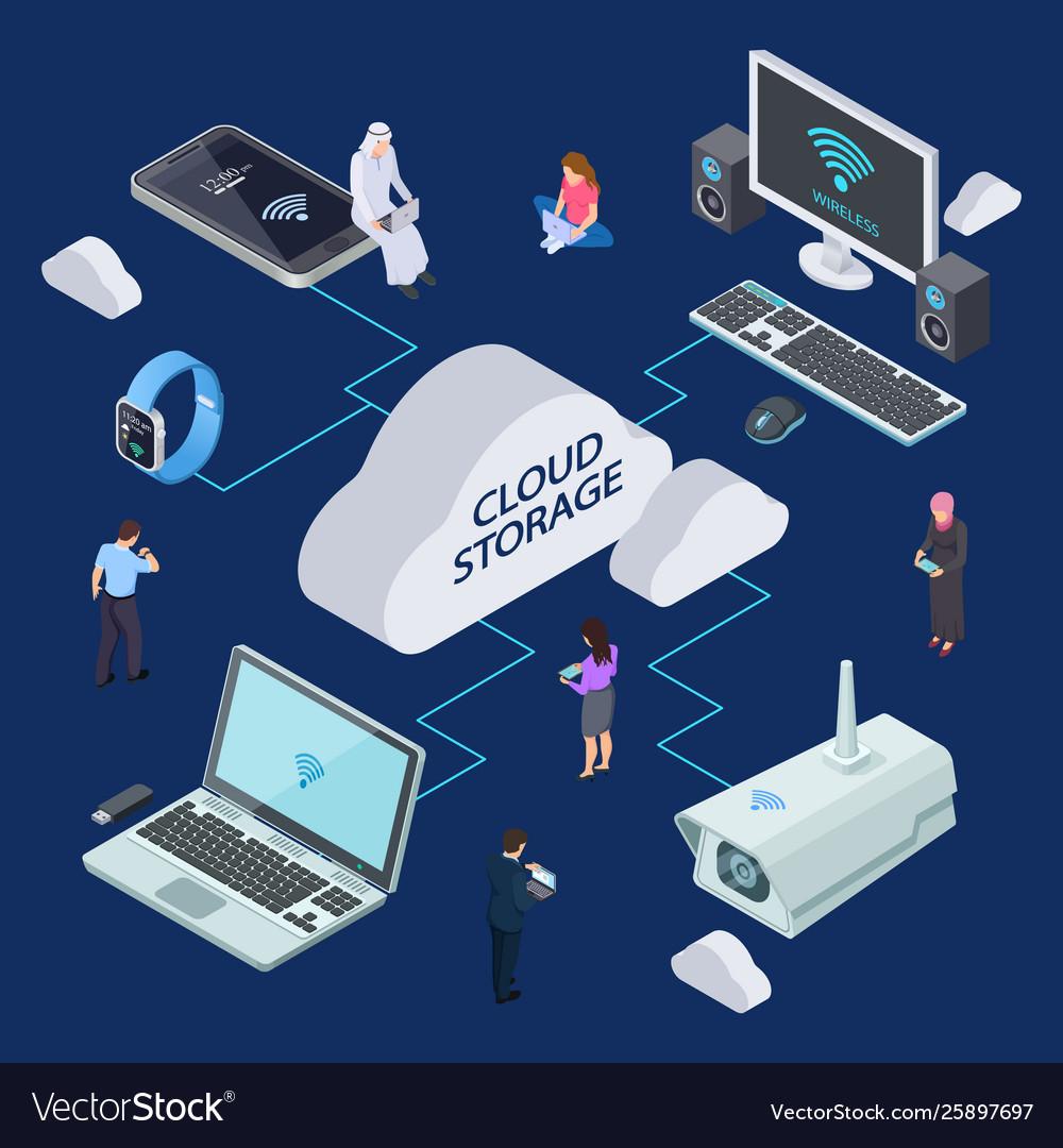 Isometric cloud service concept cloud