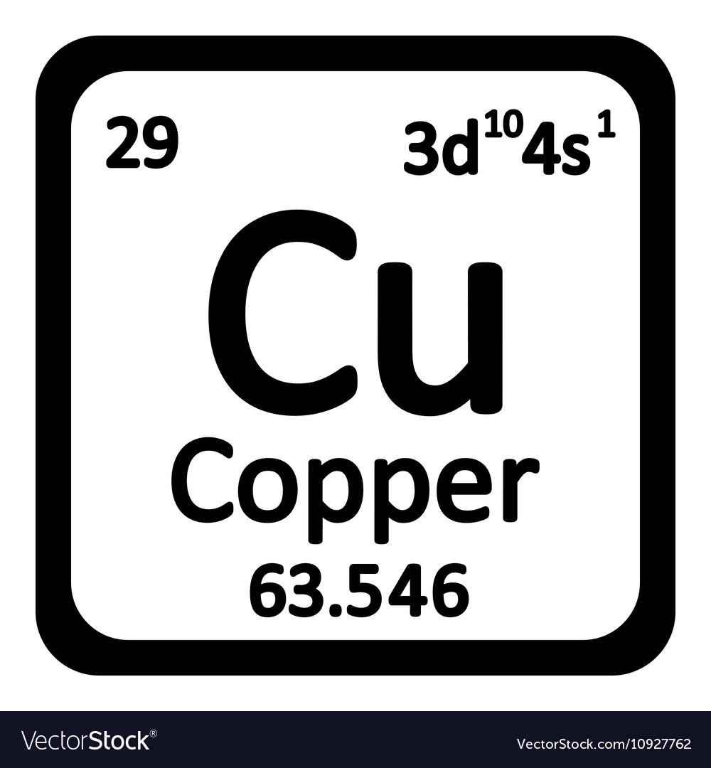 Superb Periodic Table Element Copper Icon Vector Image