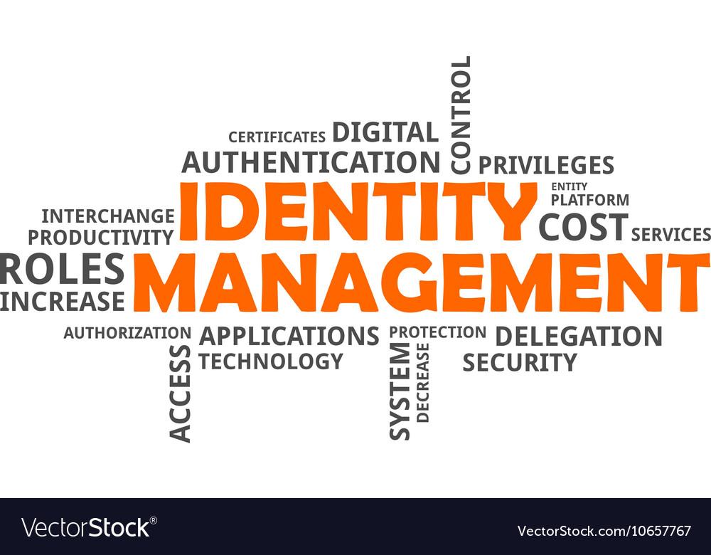 Word cloud identity management