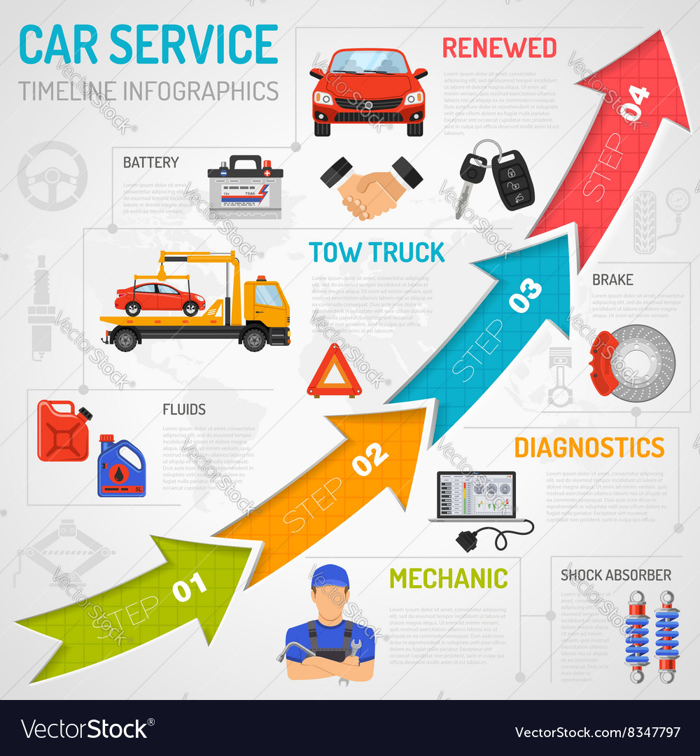 Car Service Timeline Infographics Vector Image