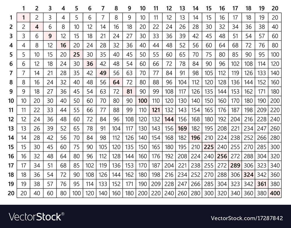 Multiplication Table 20x20 Royalty Free Vector Image
