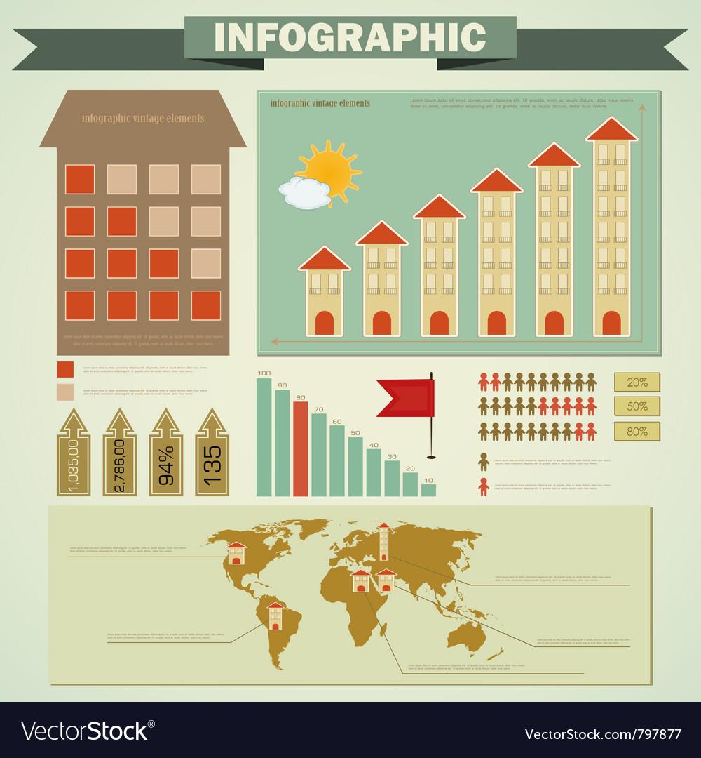 Vintage infographics vector image