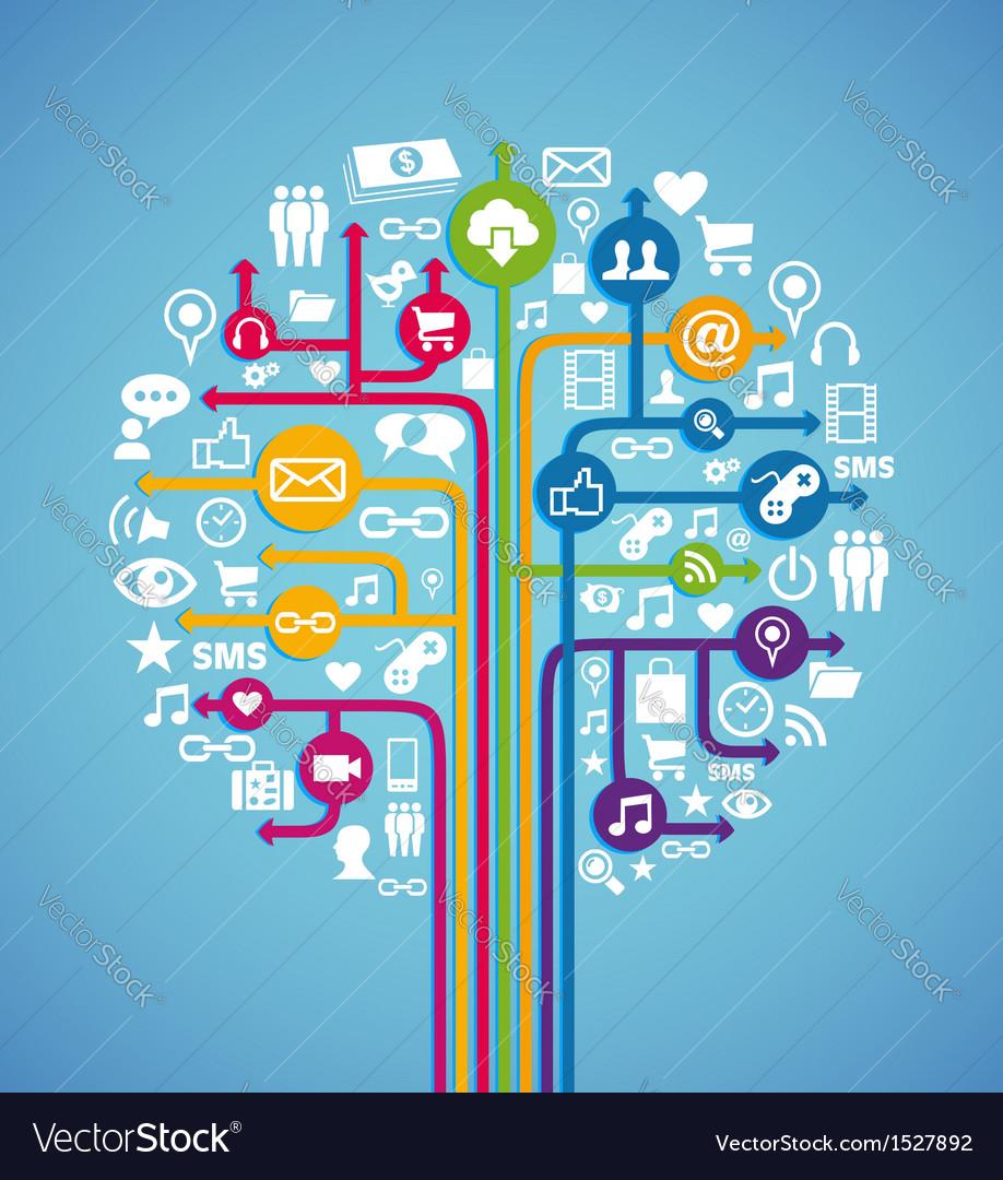 Social media concept tree
