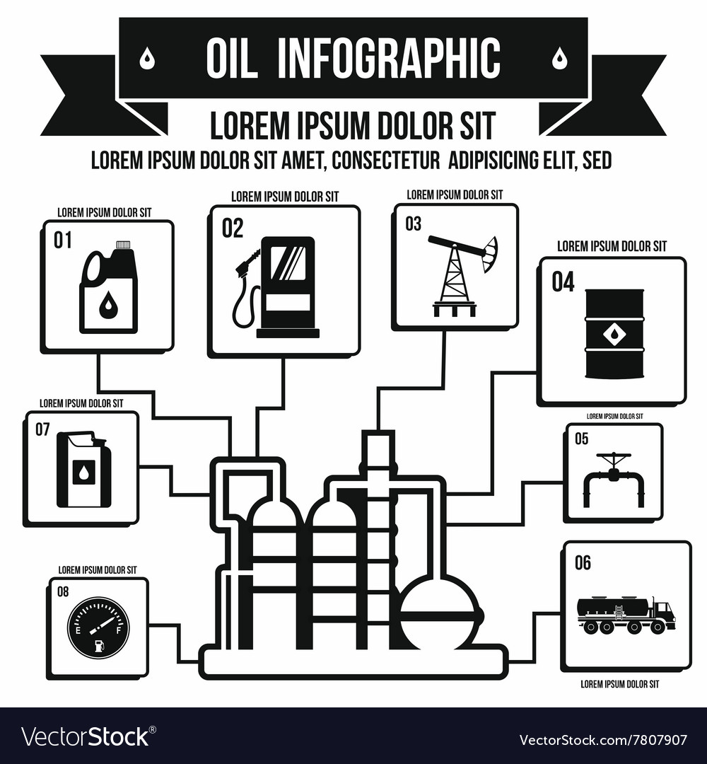 Oil Industry Infographic simple style