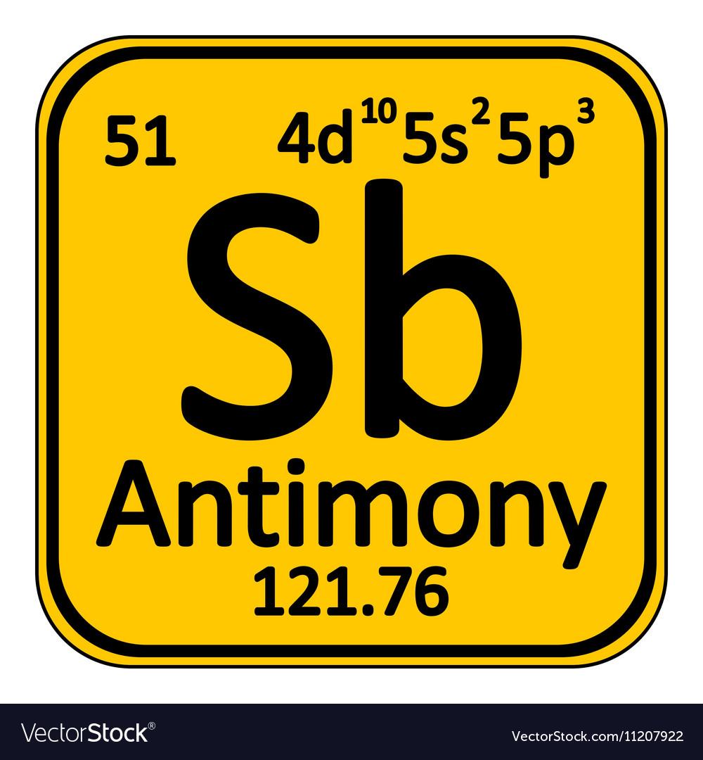 Periodic table element antimony icon vector image