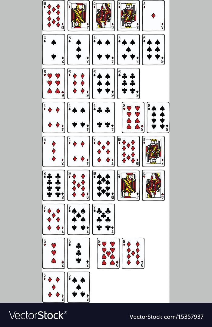 Rankinng hands of poker