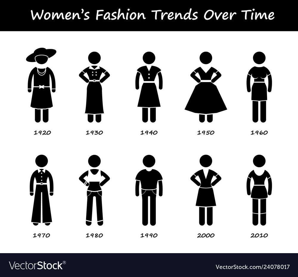 Woman fashion trend timeline clothing wear style