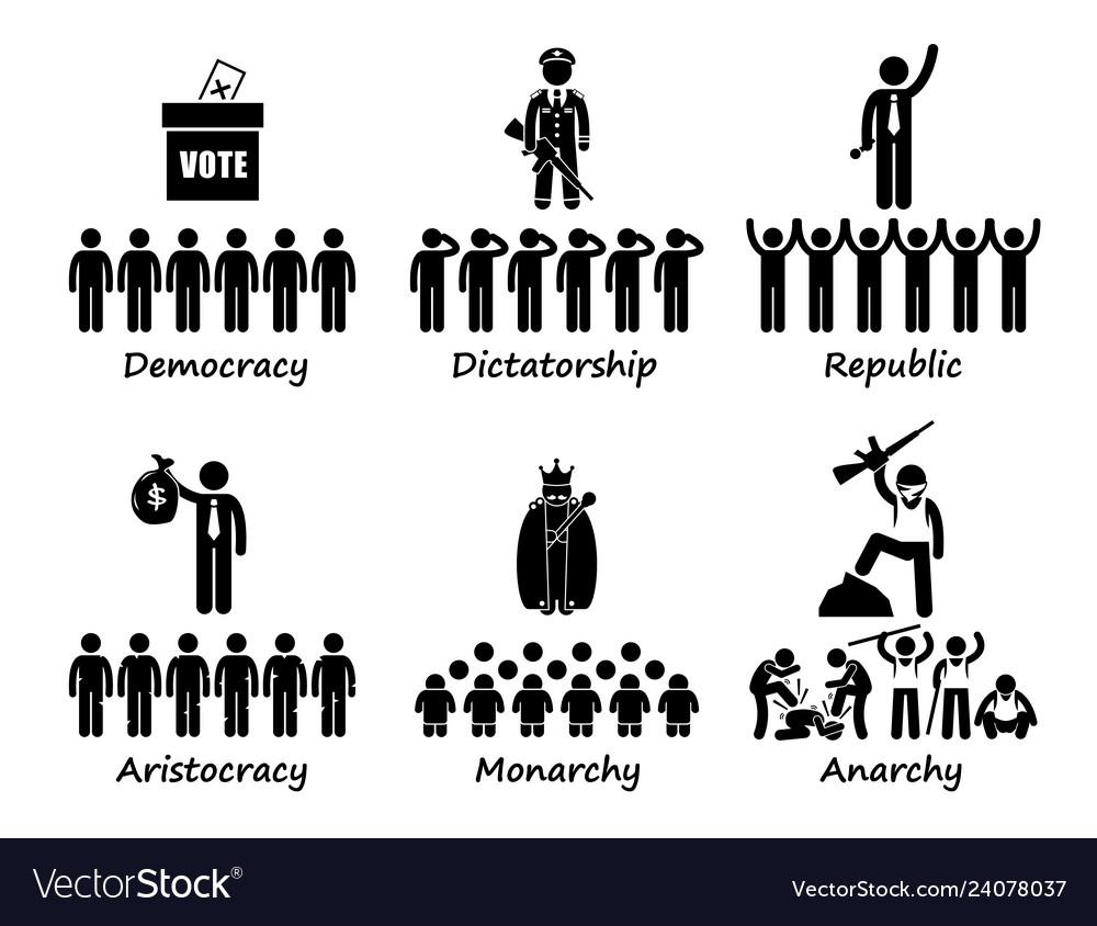 Type of government - democracy dictatorship