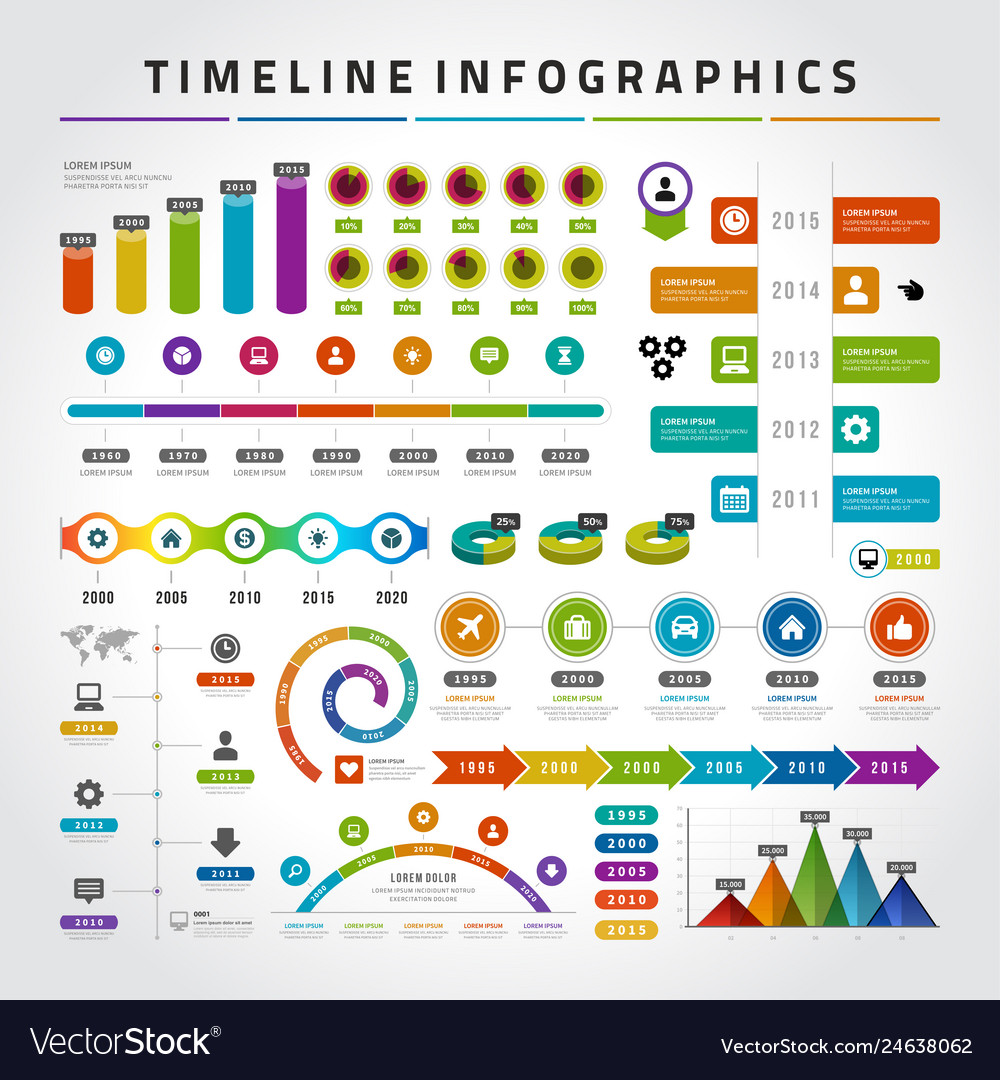 Timeline infographics design templates set charts