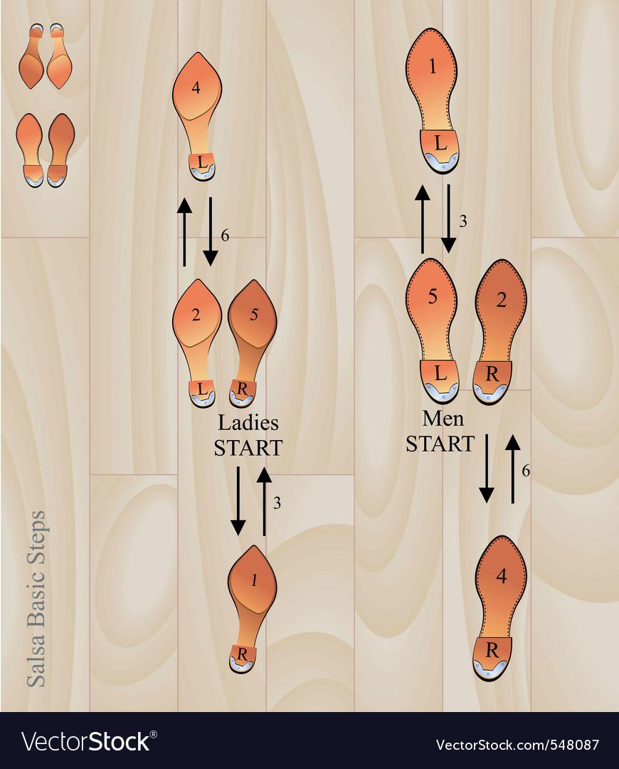 Salsa basic steps