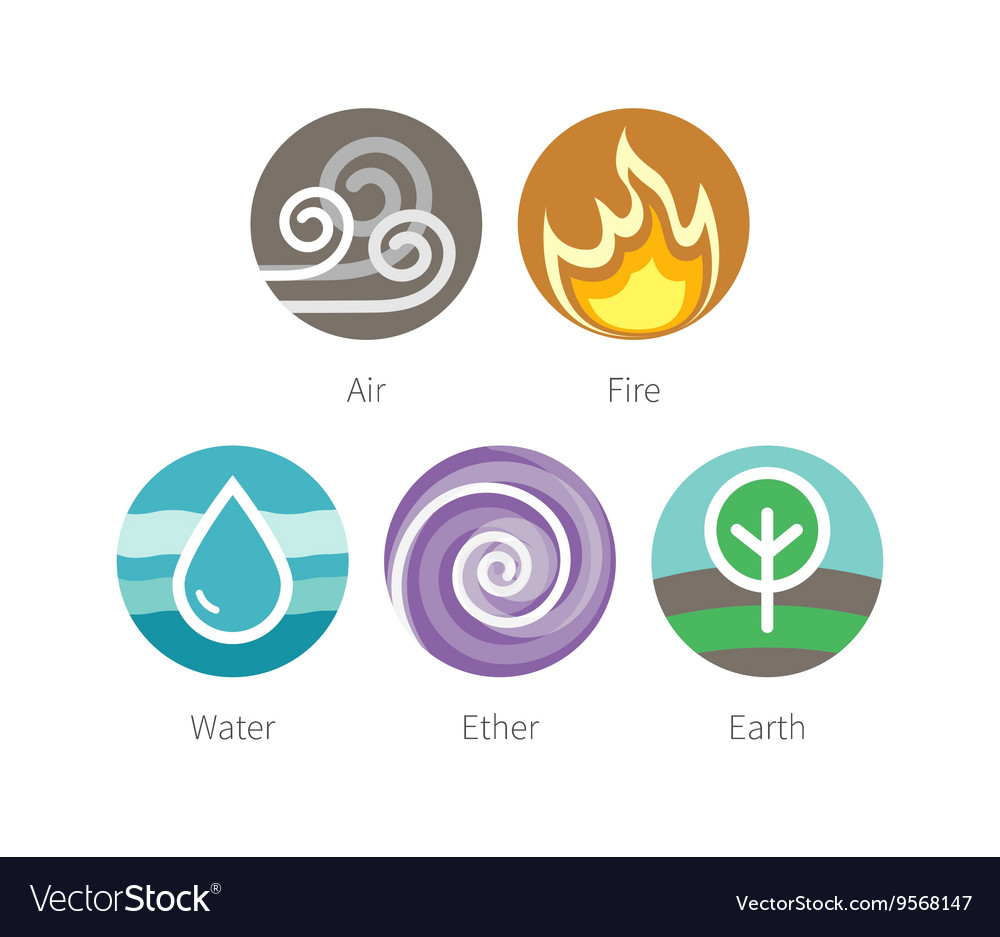 Ayurvedic elements water fire air earth and