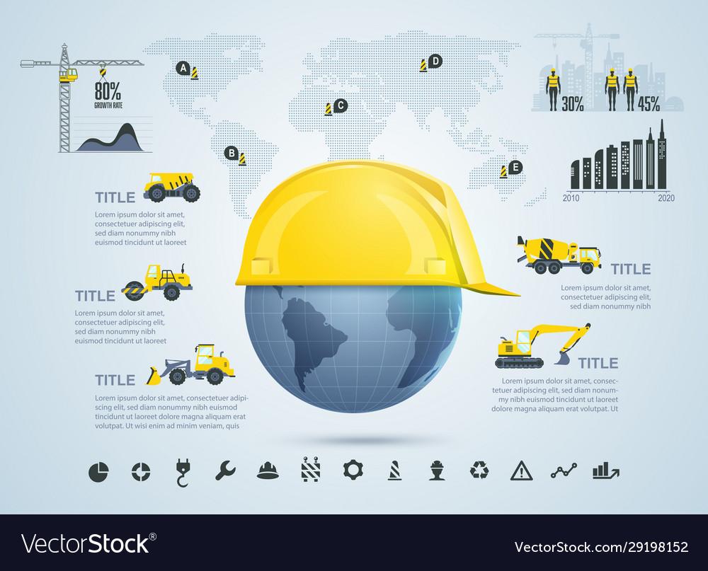 Globalconstruction