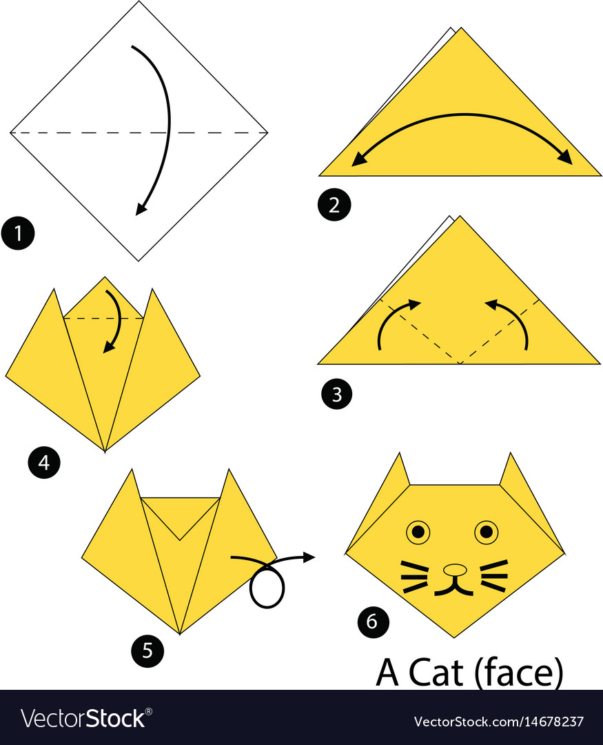 Step by step instructions how to make origami