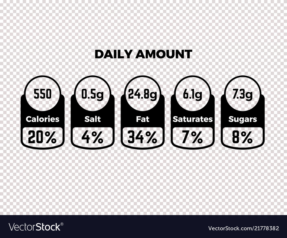 Nutrition facts package labels with