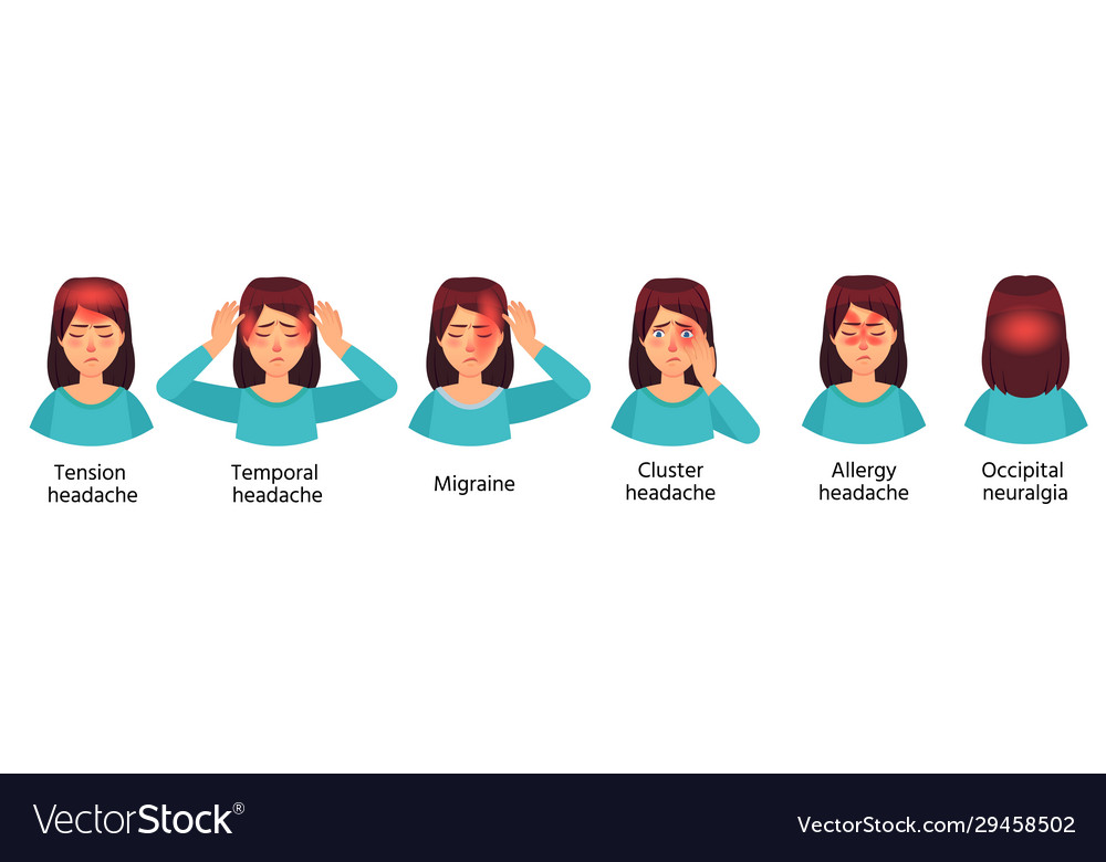 Cartoon Headache Types Tension Temporal Pain Vector Image