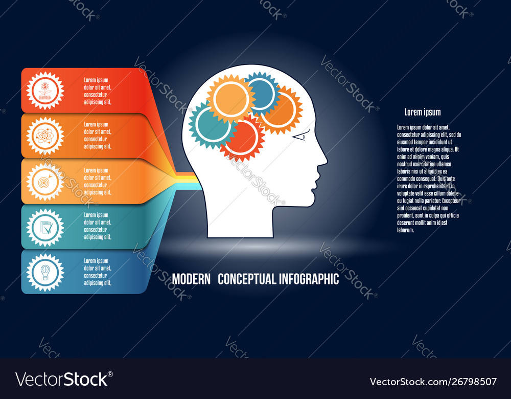 Infographic with gears in men head and colorfull