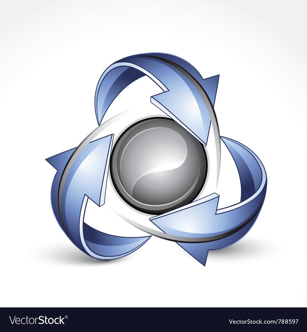 Recycle around yin yang