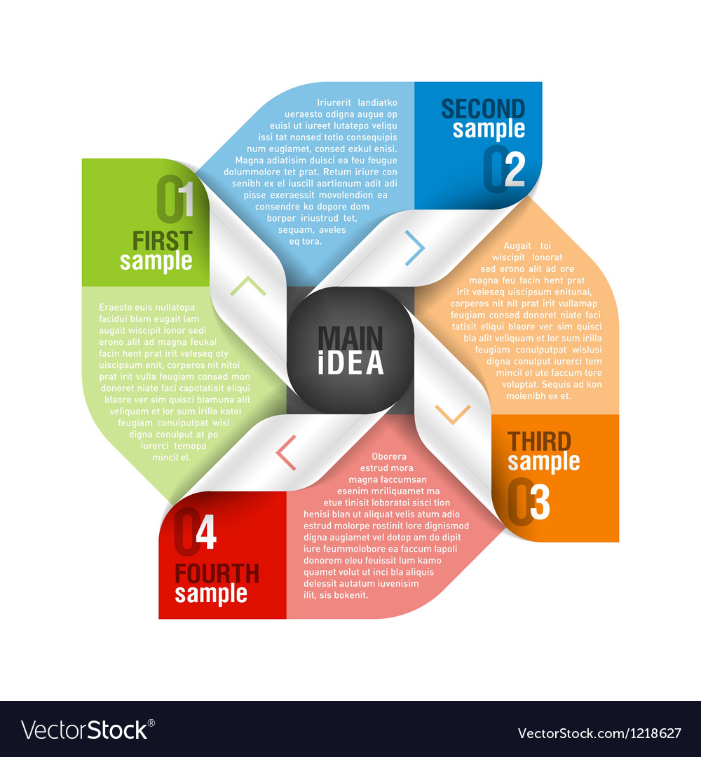 Four parts cycle vector image