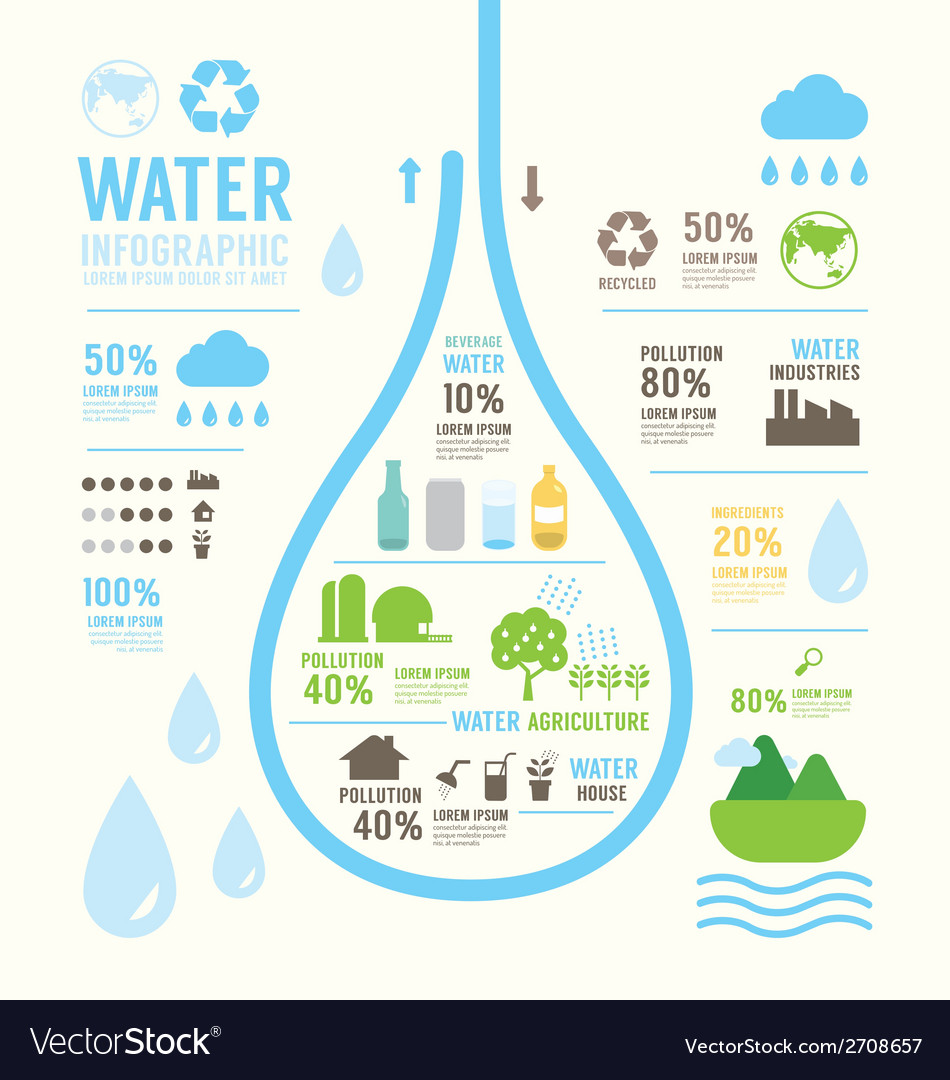 Infographic water eco annual report template