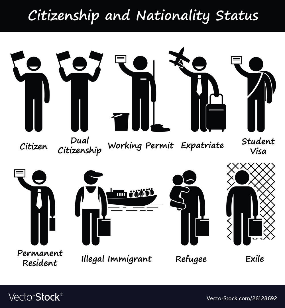 Citizenship and nationality pictogram human