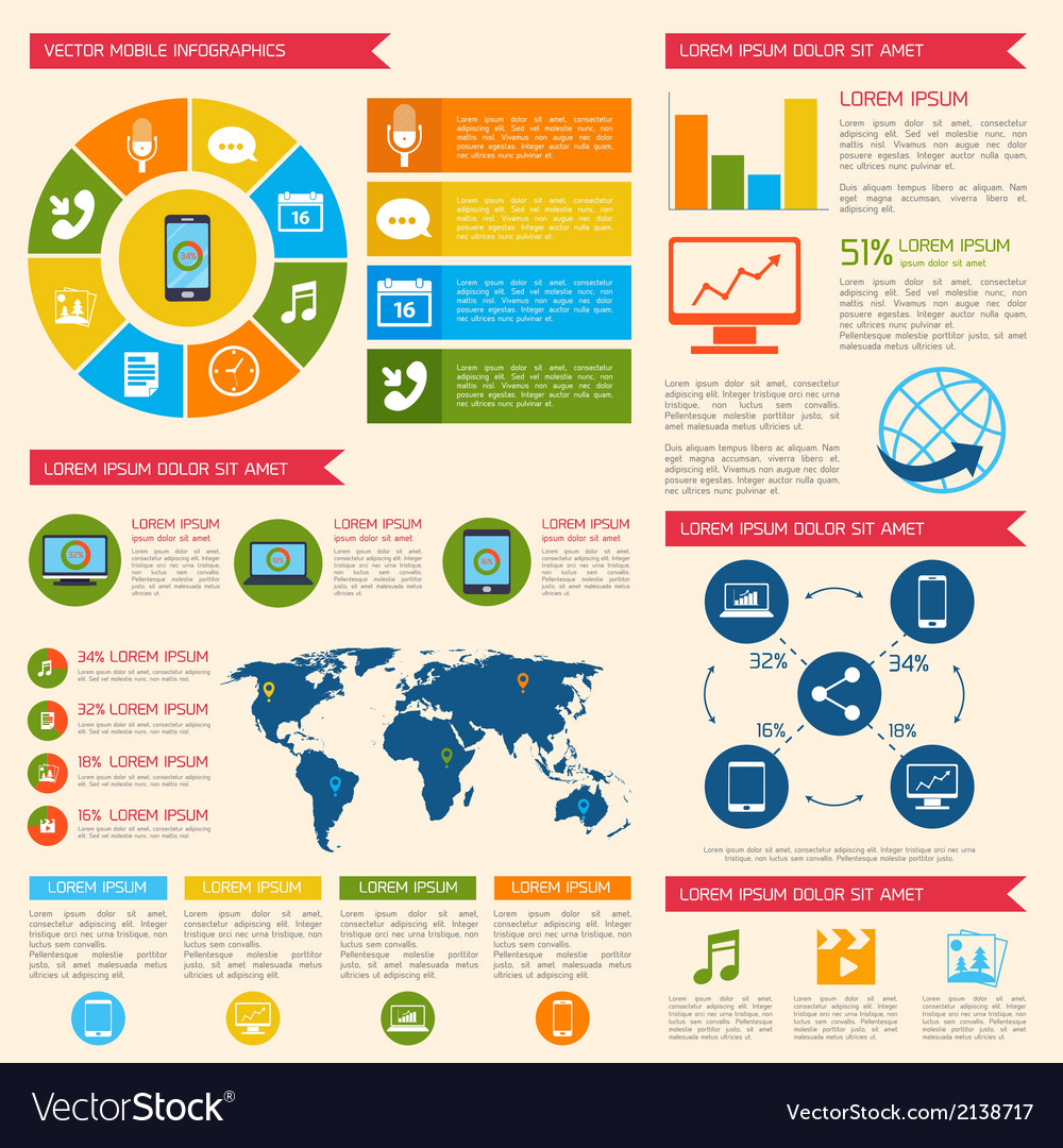 Mobile phone infographic vector image