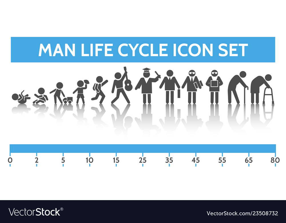 Man ages icons