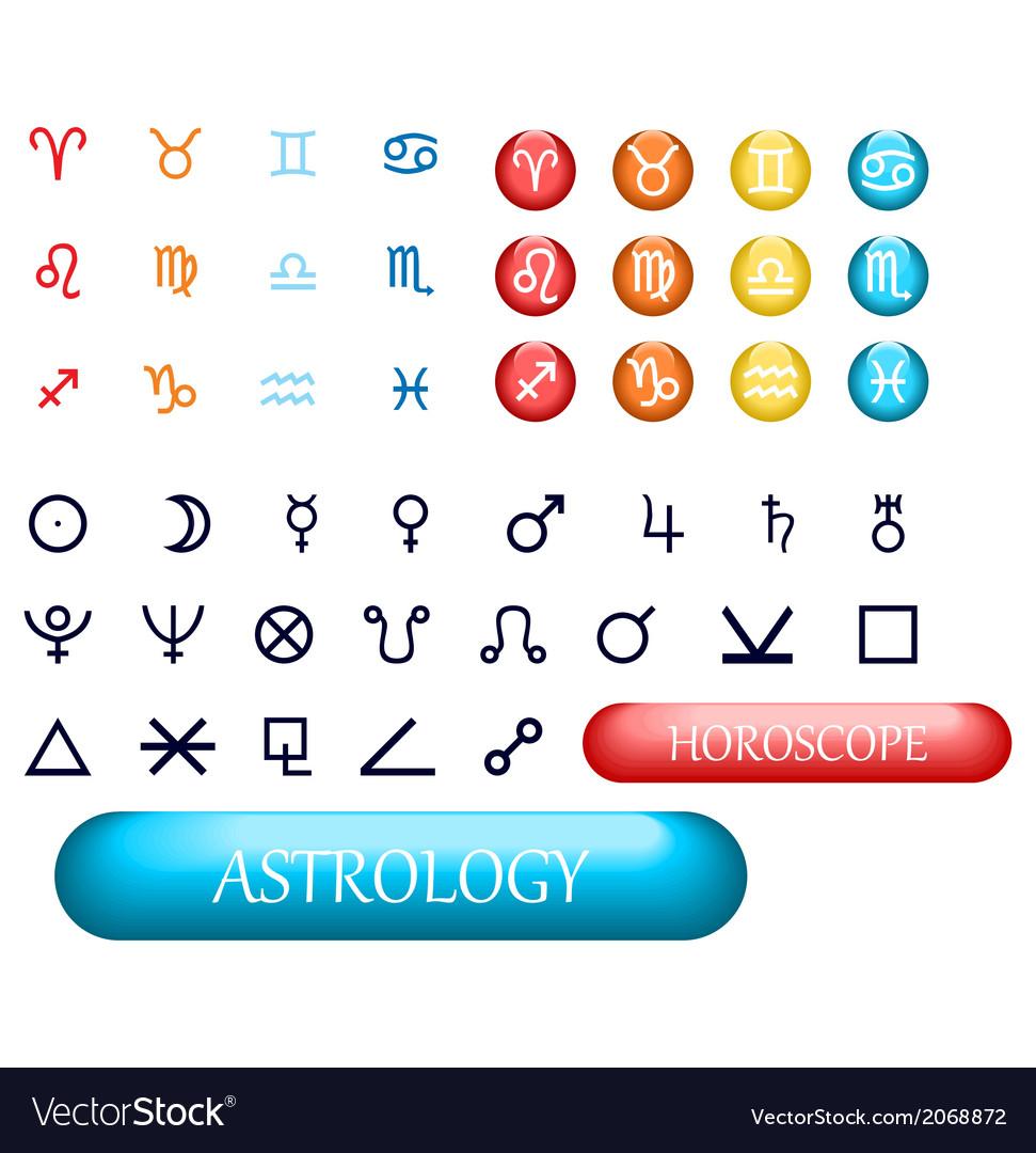 Planets zodiac ruling Do You