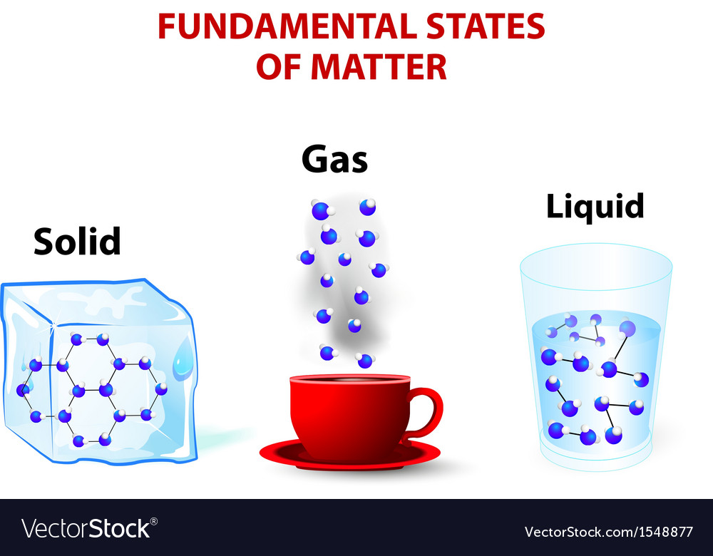 Fundamental states of matter