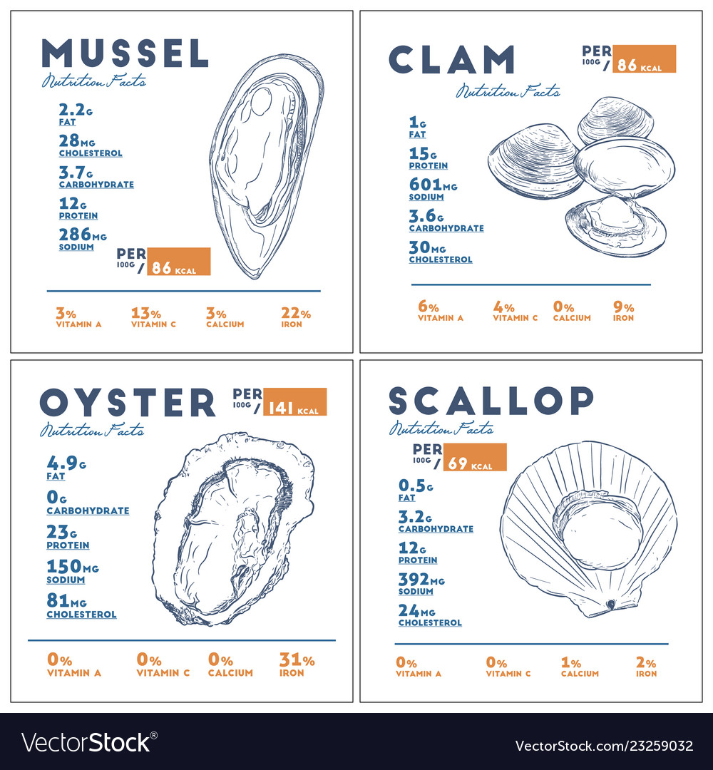 Nutrition facts of mussel clam oyster