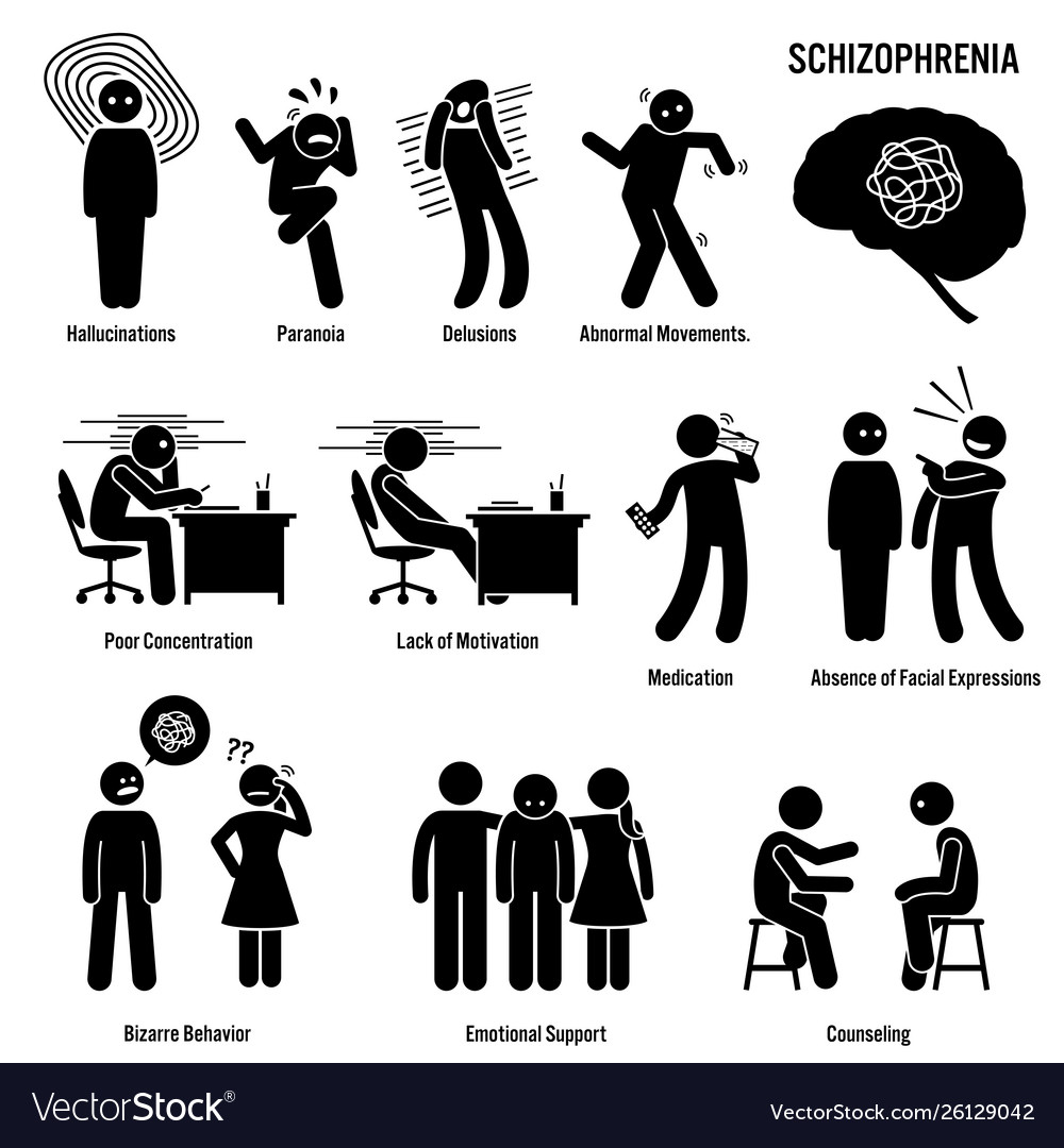 Schizophrenia chronic brain disorder icons