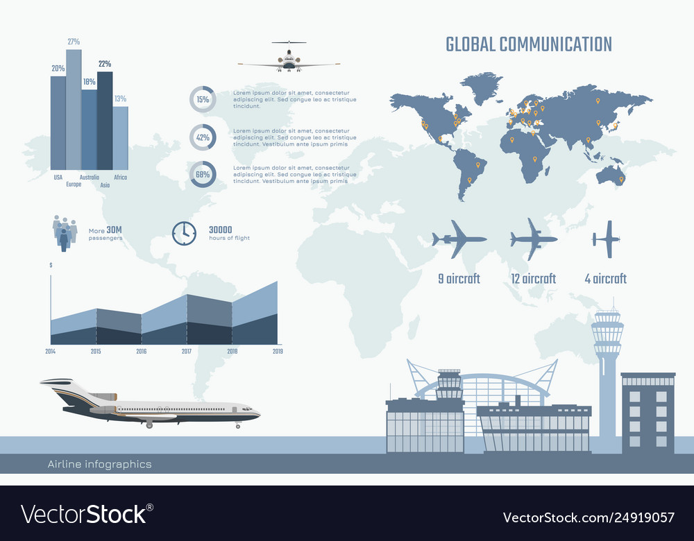 Airline infographics graphs and diagram