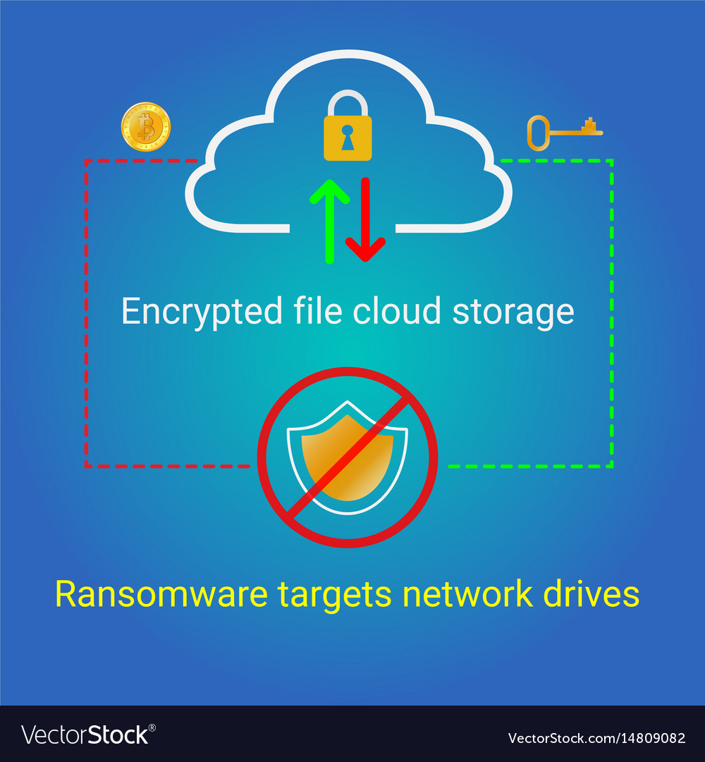 Ransomware targets network drives