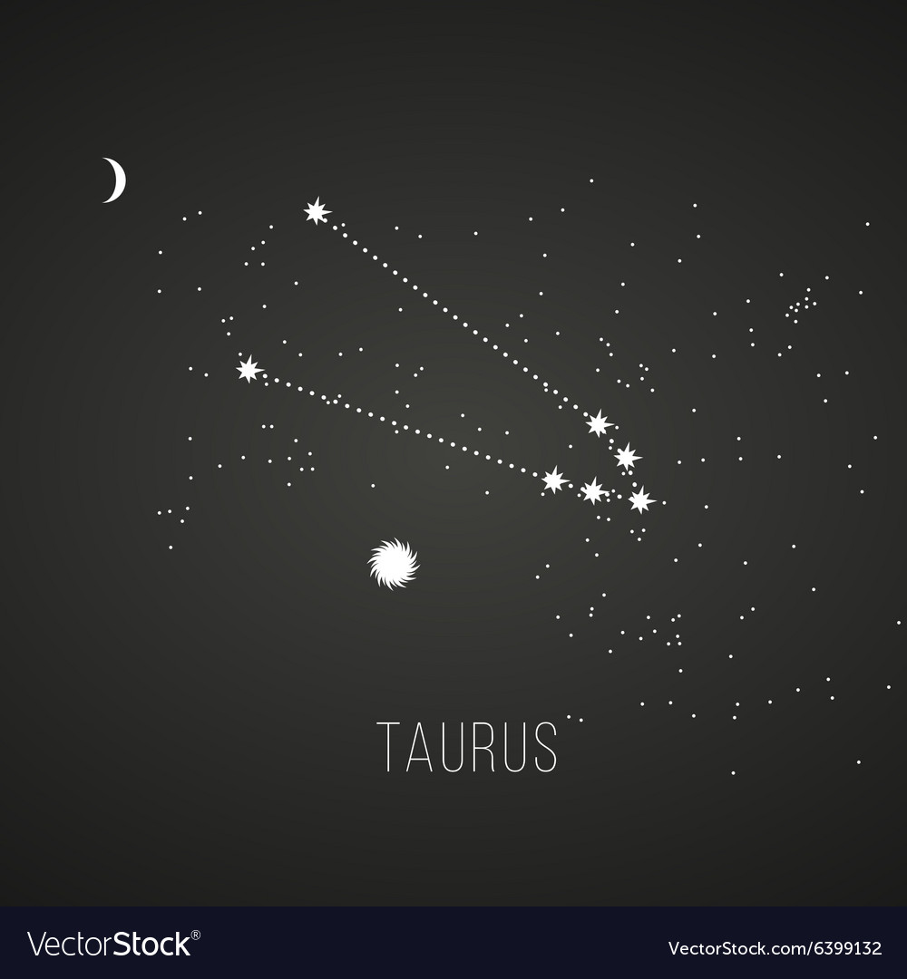 Taurus Lucky Days And Numbers