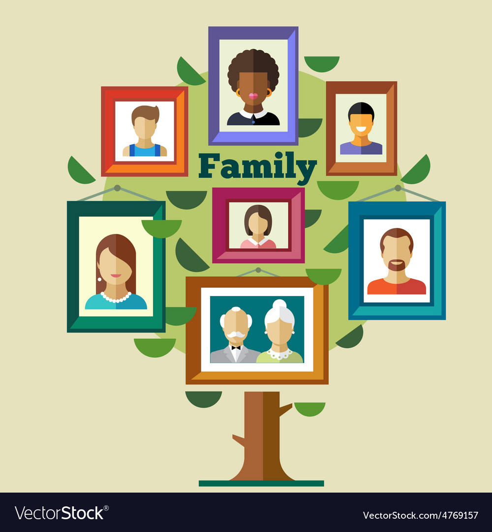 Family tree relationships and traditions