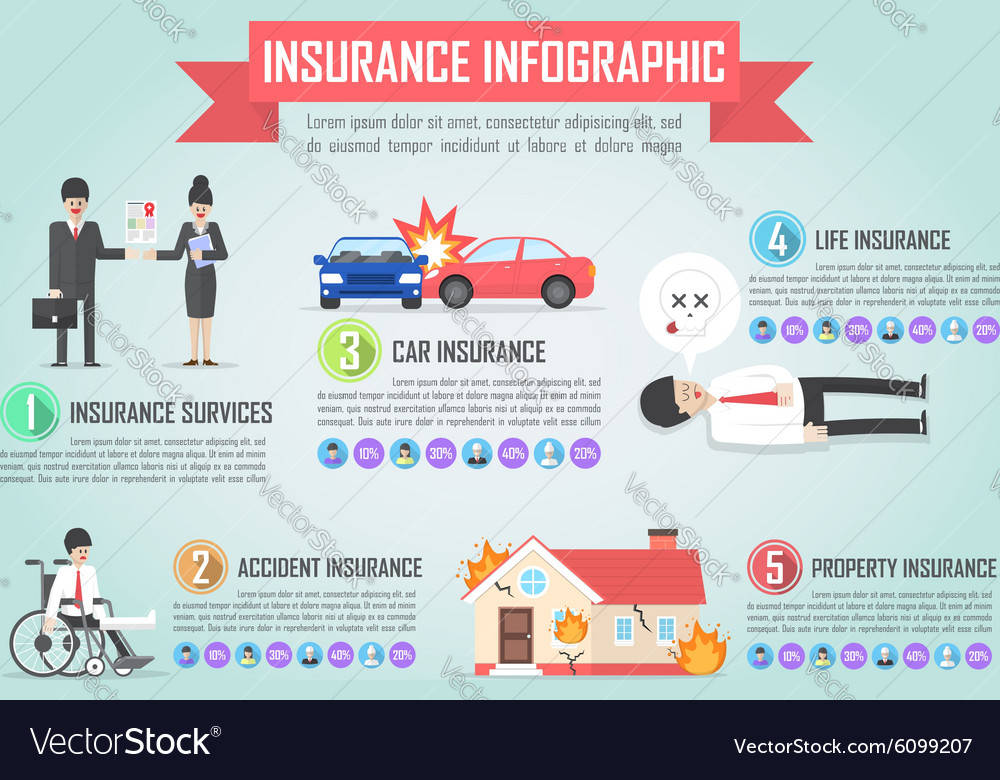 insurance infographic template  Insurance infographic design template Royalty Free Vector