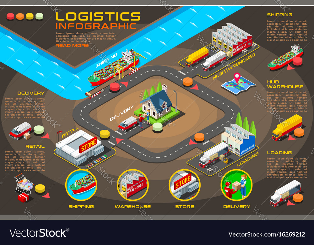 Export trade logistics infographic icons